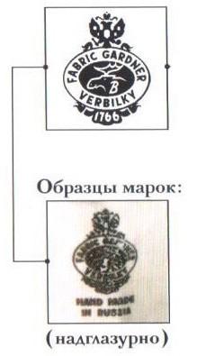 1990 — 2007 гг. Экспортный вариант