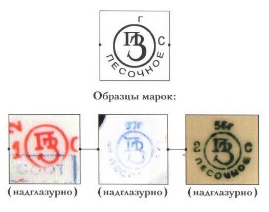 1952-1976 гг.